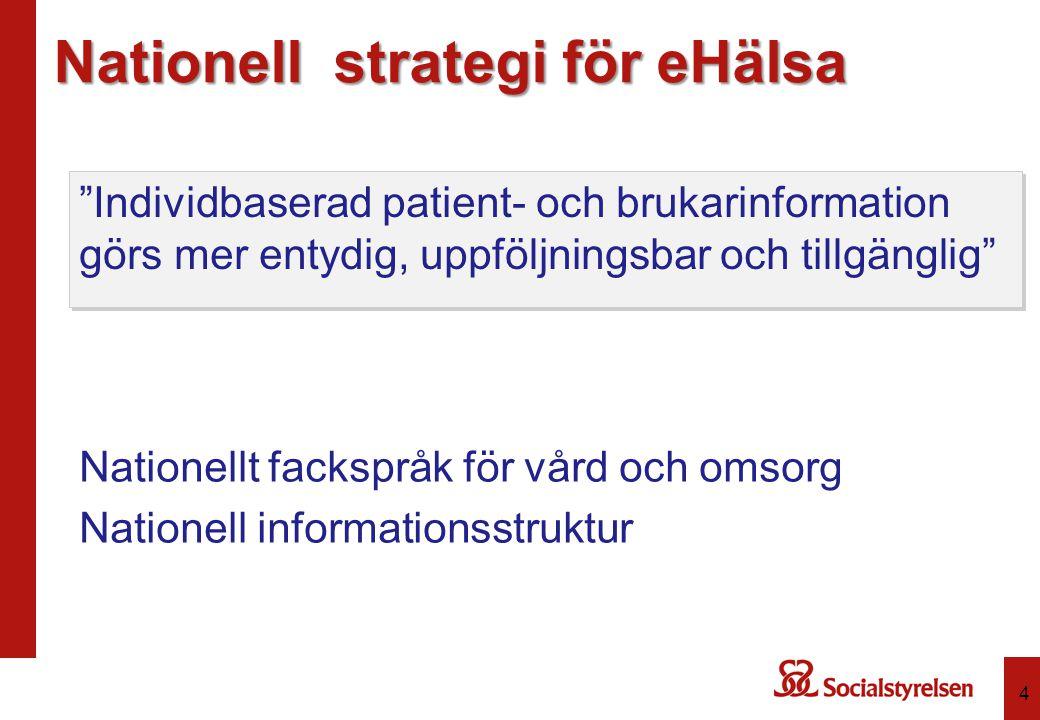 Nationell strategi för eHälsa