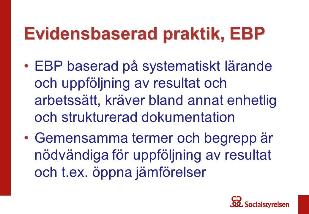 Evidensbaserad praktik, EBP