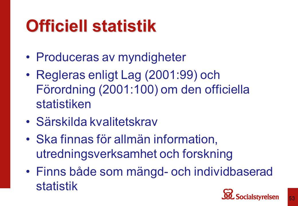 Officiell statistik Produceras av myndigheter