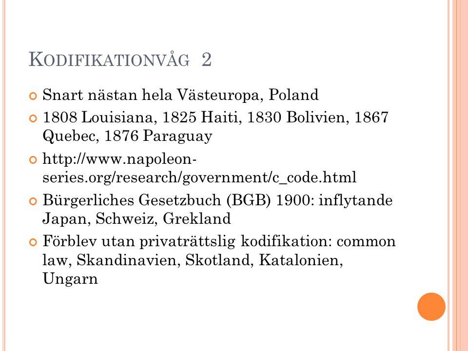 Kodifikationvåg 2 Snart nästan hela Västeuropa, Poland