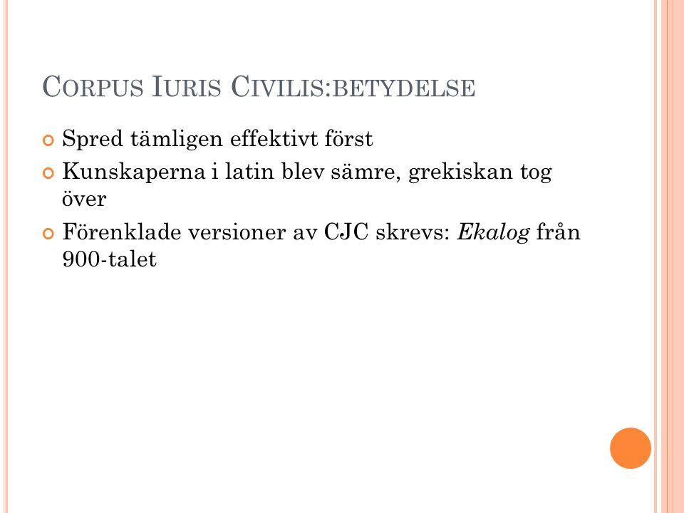 Corpus Iuris Civilis:betydelse