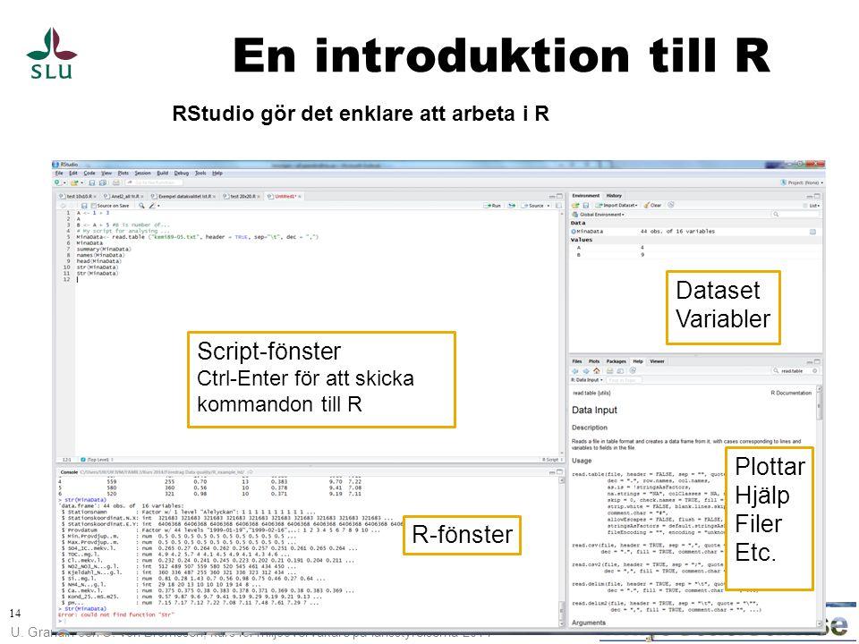 En introduktion till R Dataset Variabler Script-fönster Plottar Hjälp