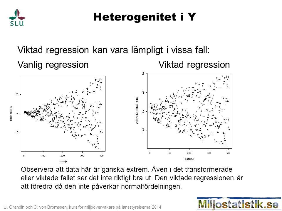 Heterogenitet i Y Viktad regression kan vara lämpligt i vissa fall: Vanlig regression Viktad regression