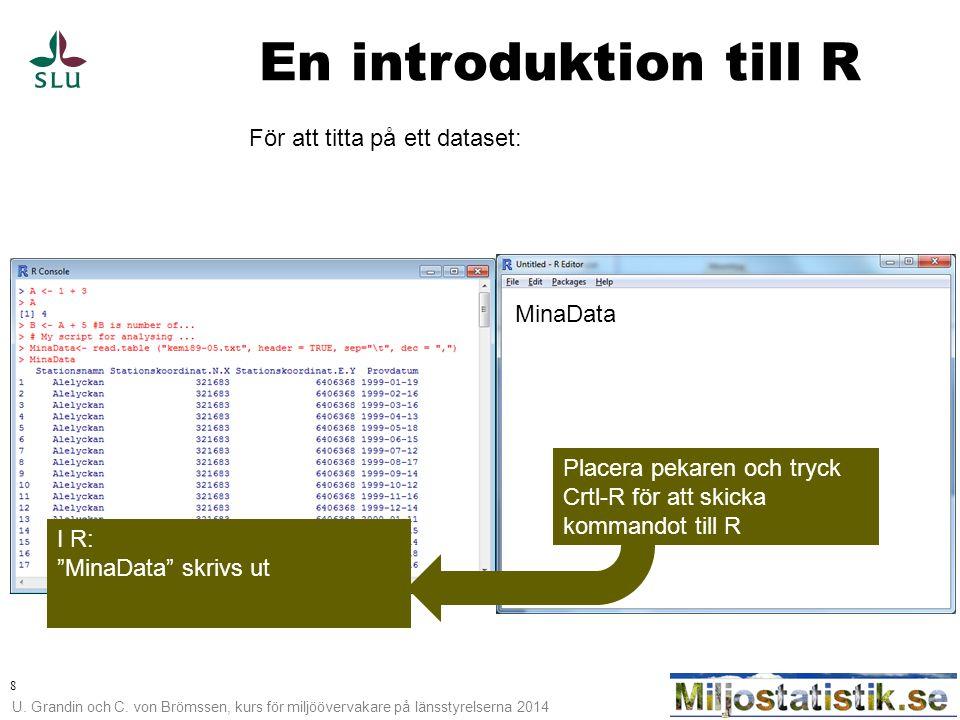 En introduktion till R För att titta på ett dataset: MinaData