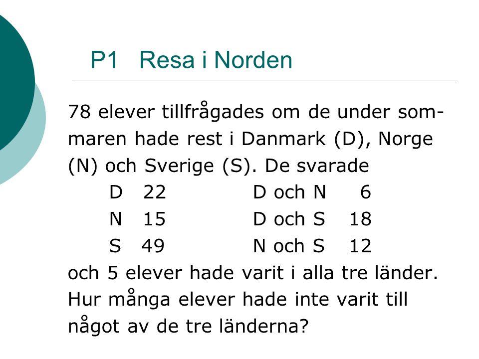 P1 Resa i Norden 78 elever tillfrågades om de under som-