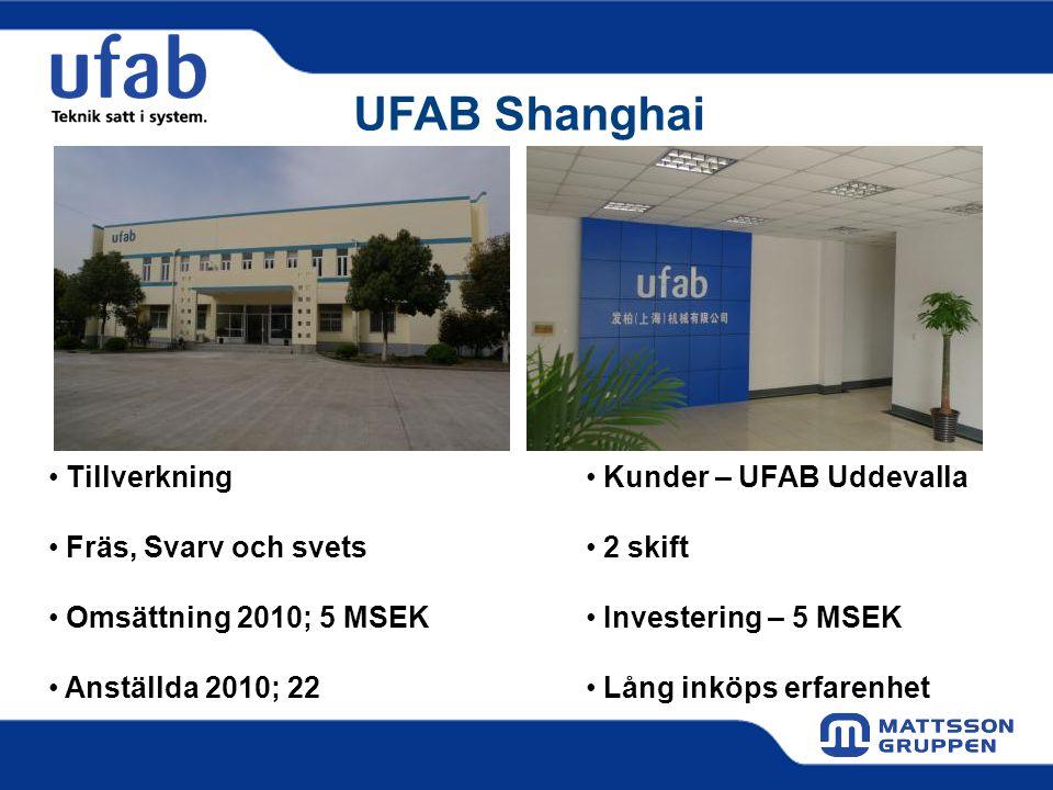 UFAB Shanghai Tillverkning Fräs, Svarv och svets