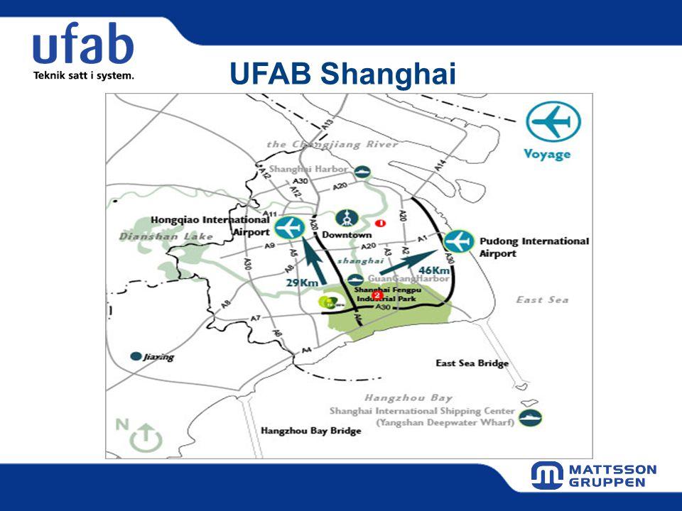 UFAB Shanghai