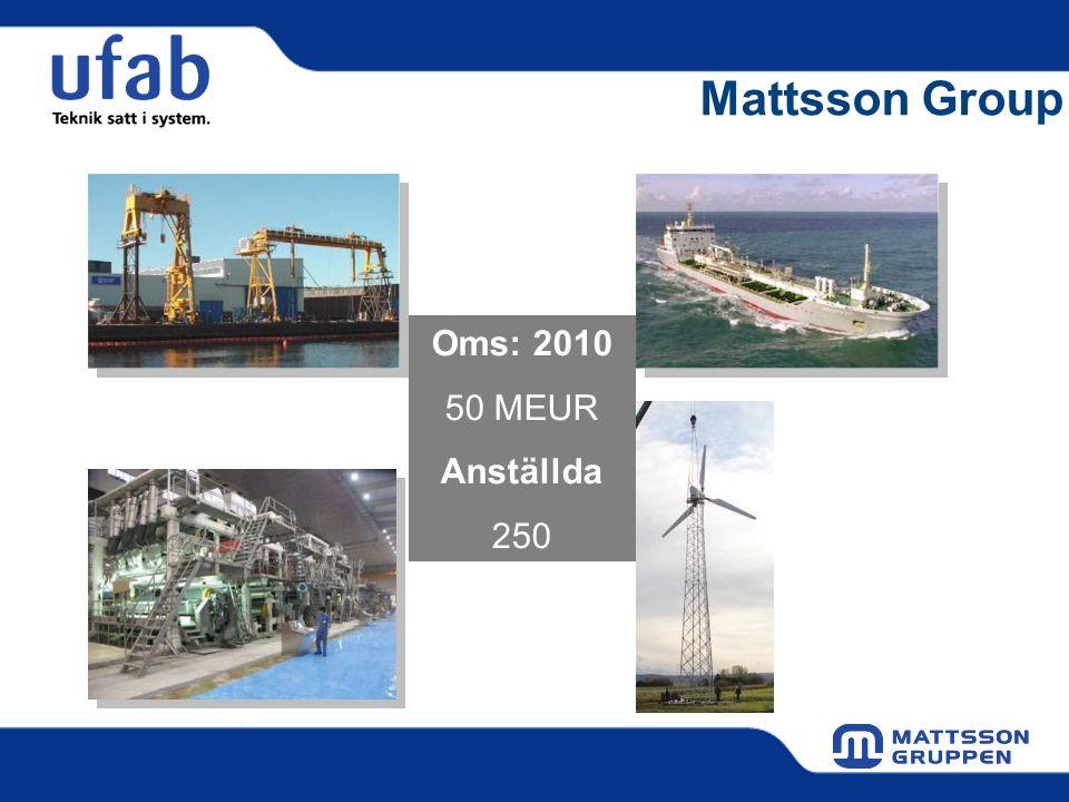 Mattsson Group Mattsson Wind Oms: 2010 50 MEUR Anställda 250