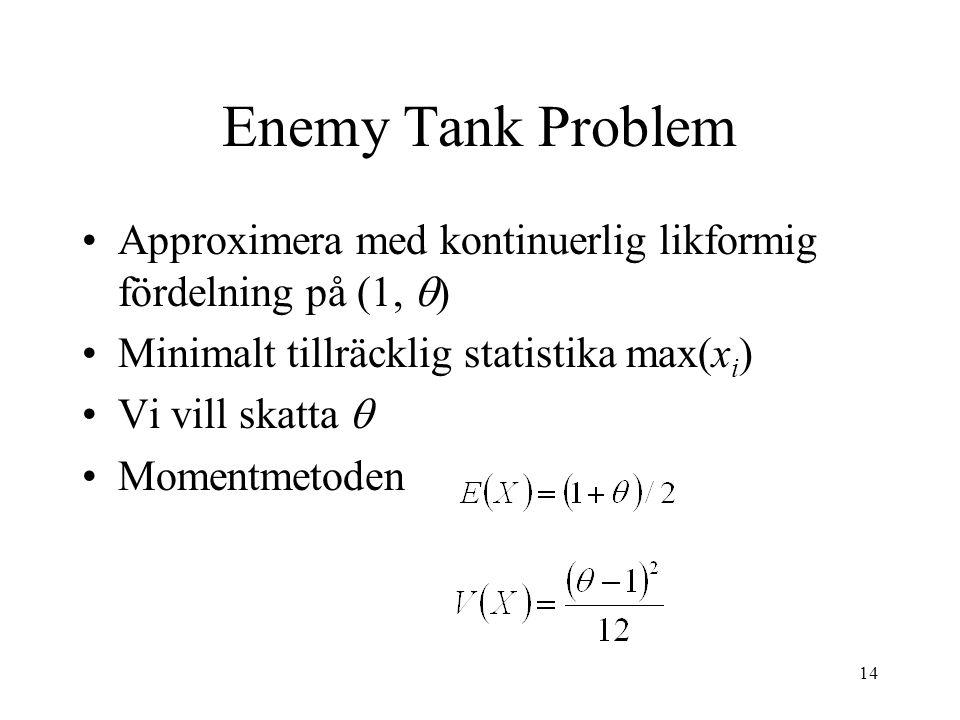 Enemy Tank Problem Approximera med kontinuerlig likformig fördelning på (1, ) Minimalt tillräcklig statistika max(xi)