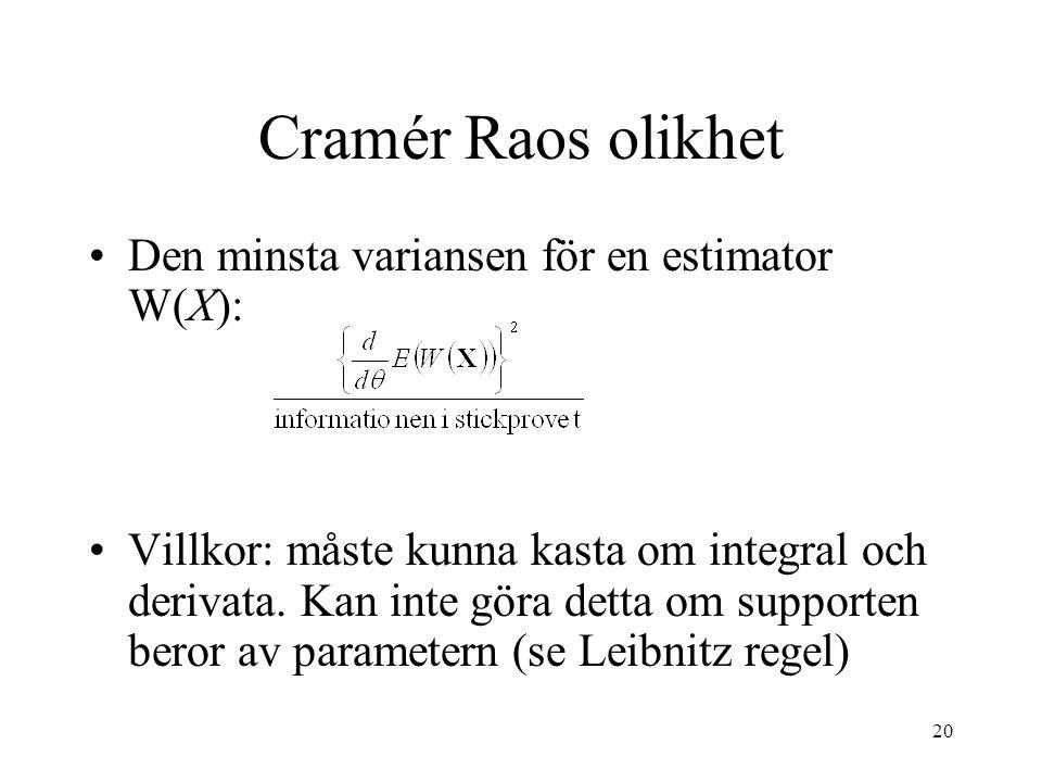 Cramér Raos olikhet Den minsta variansen för en estimator W(X):