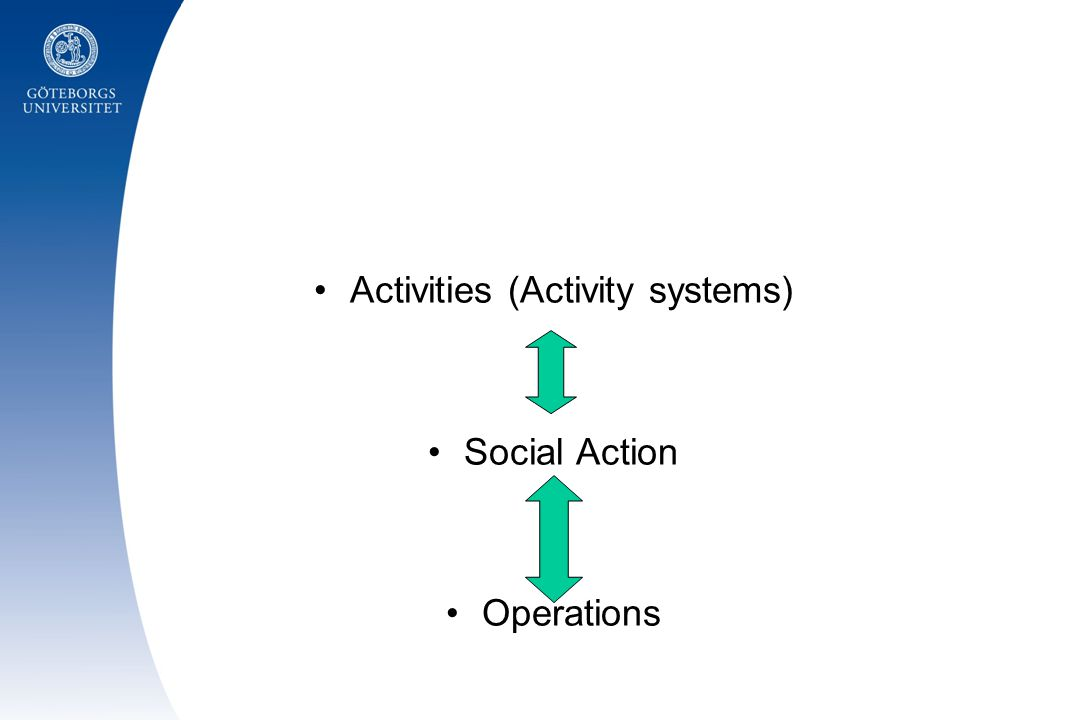 Activities (Activity systems)