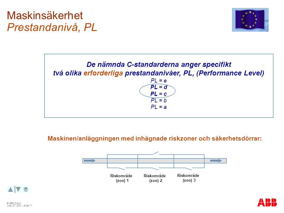 Maskinsäkerhet Prestandanivå, PL