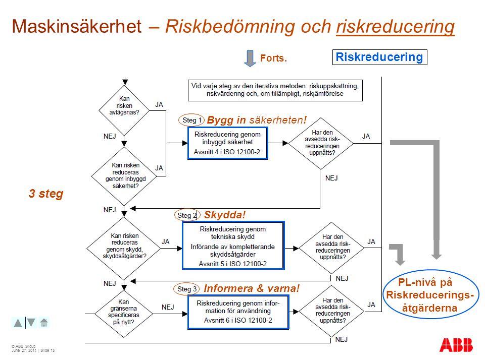 Maskinsäkerhet – Riskbedömning och riskreducering