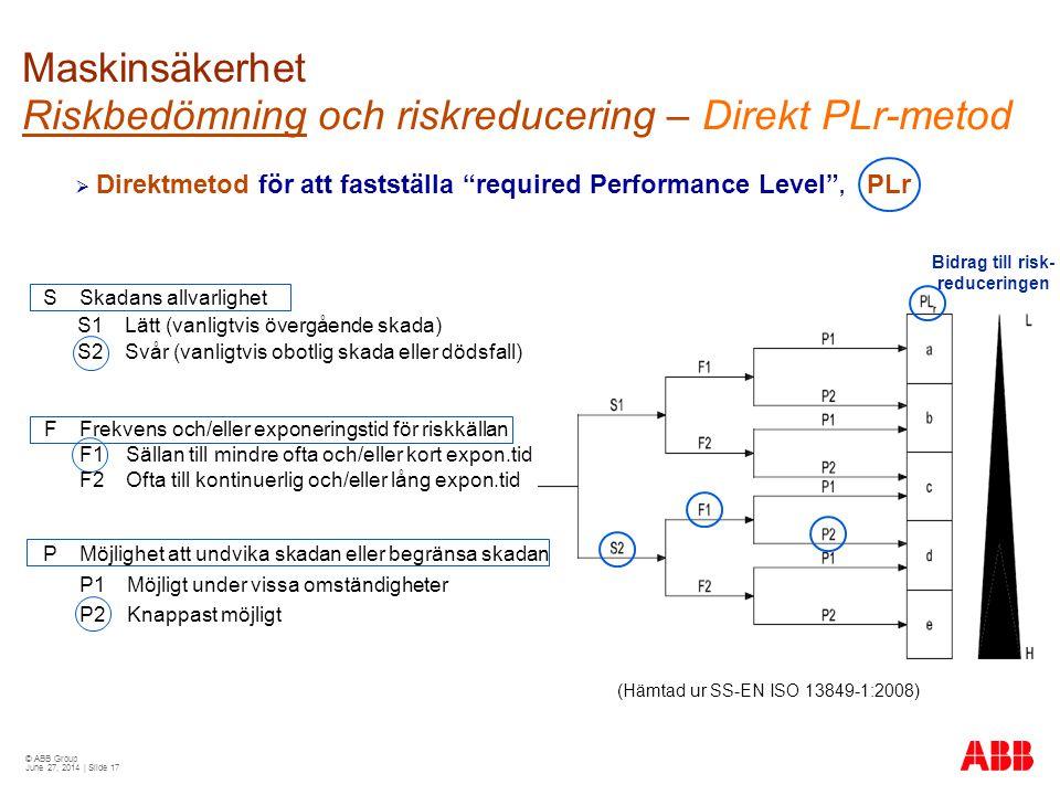 Maskinsäkerhet Riskbedömning och riskreducering – Direkt PLr-metod