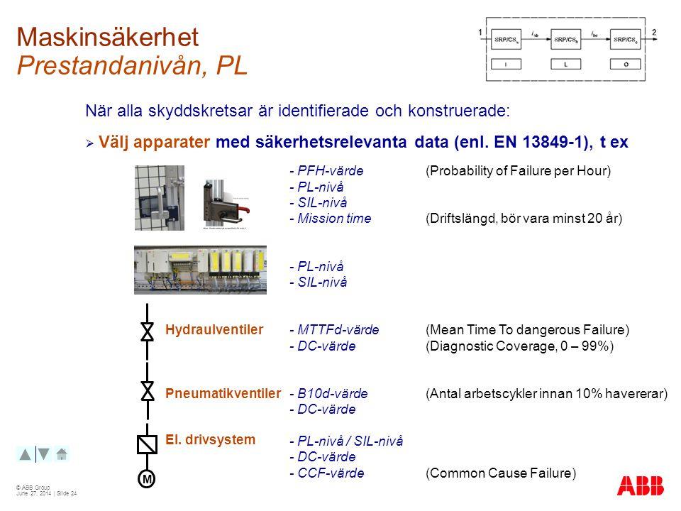 Maskinsäkerhet Prestandanivån, PL