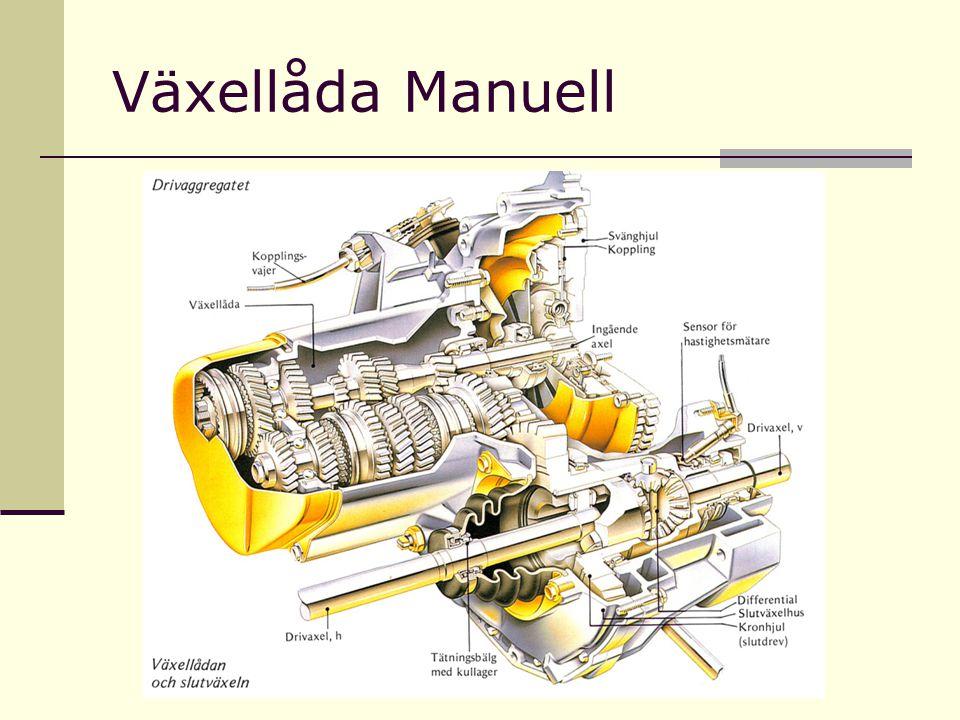 Växellåda Manuell