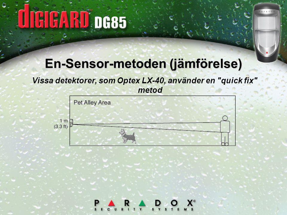 En-Sensor-metoden (jämförelse)