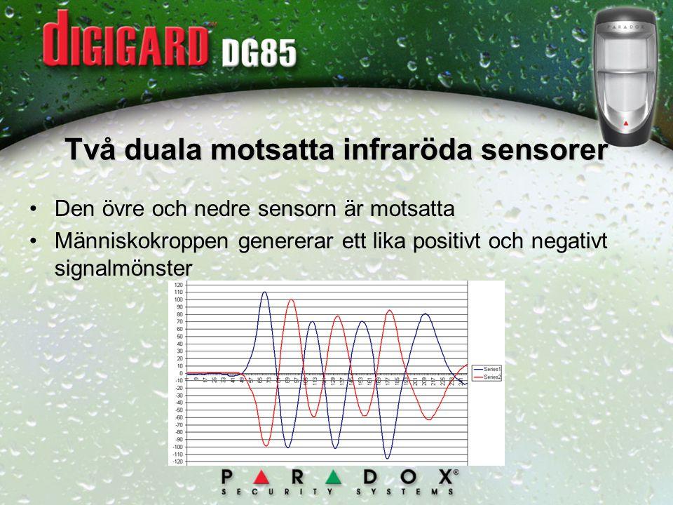 Två duala motsatta infraröda sensorer