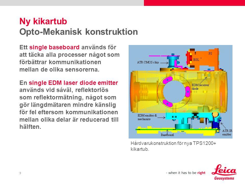 Ny kikartub Opto-Mekanisk konstruktion