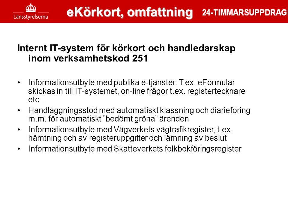 eKörkort, omfattning Internt IT-system för körkort och handledarskap inom verksamhetskod 251.