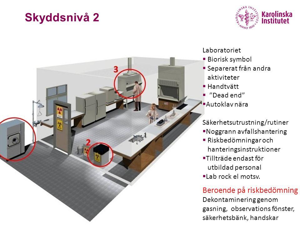 Skyddsnivå 2 Beroende på riskbedömning Laboratoriet Biorisk symbol