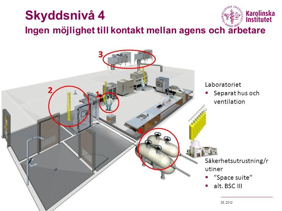 Skyddsnivå 4 Ingen möjlighet till kontakt mellan agens och arbetare