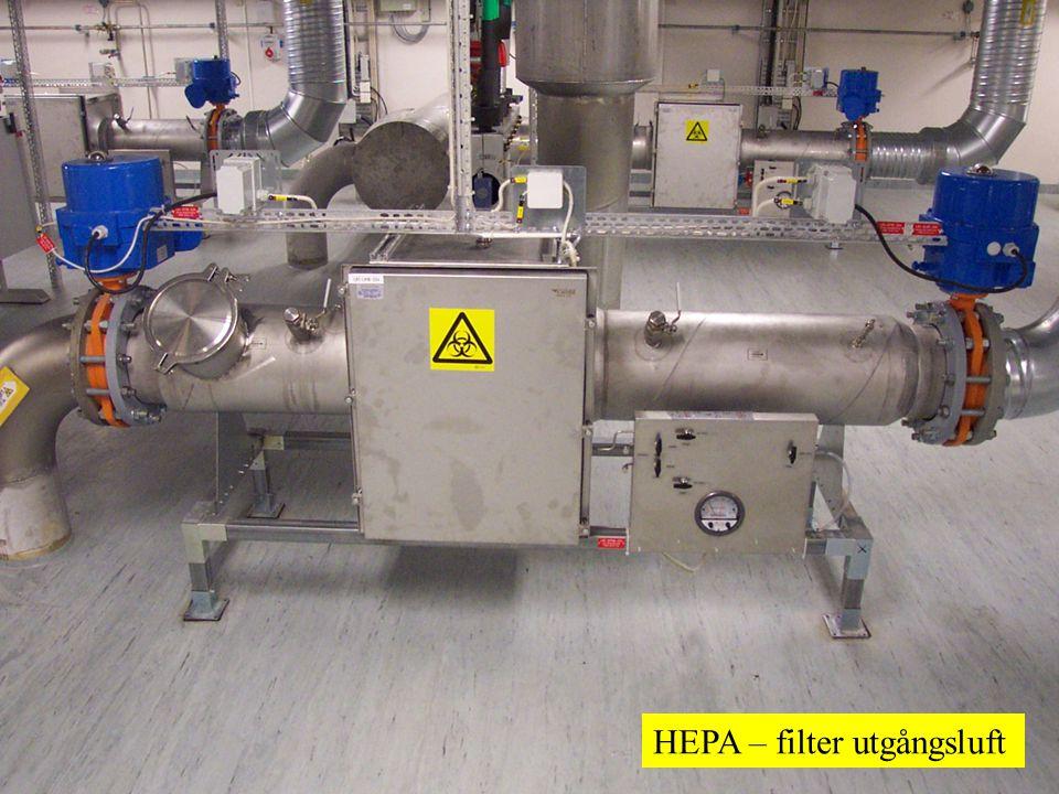 HEPA – filter utgångsluft