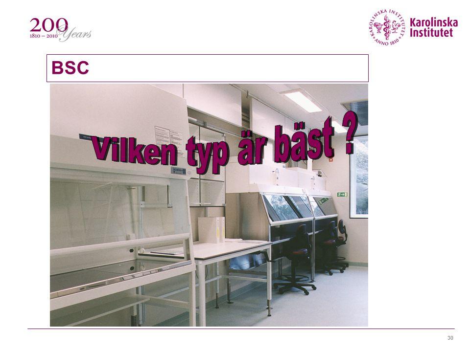 Vilken typ är bäst BSC Class I