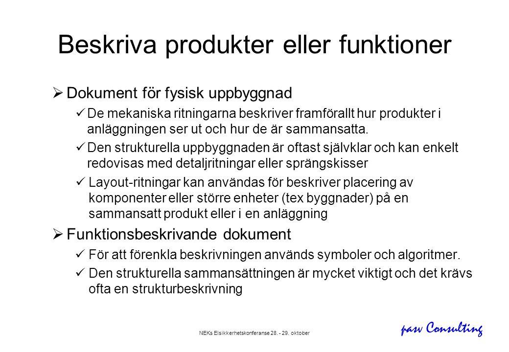 Beskriva produkter eller funktioner