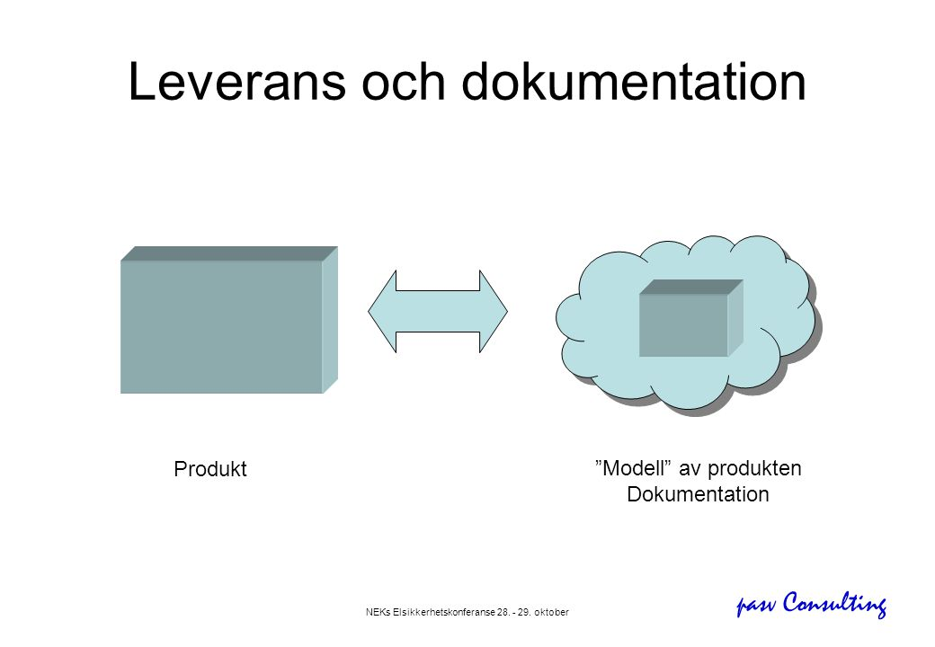 Leverans och dokumentation