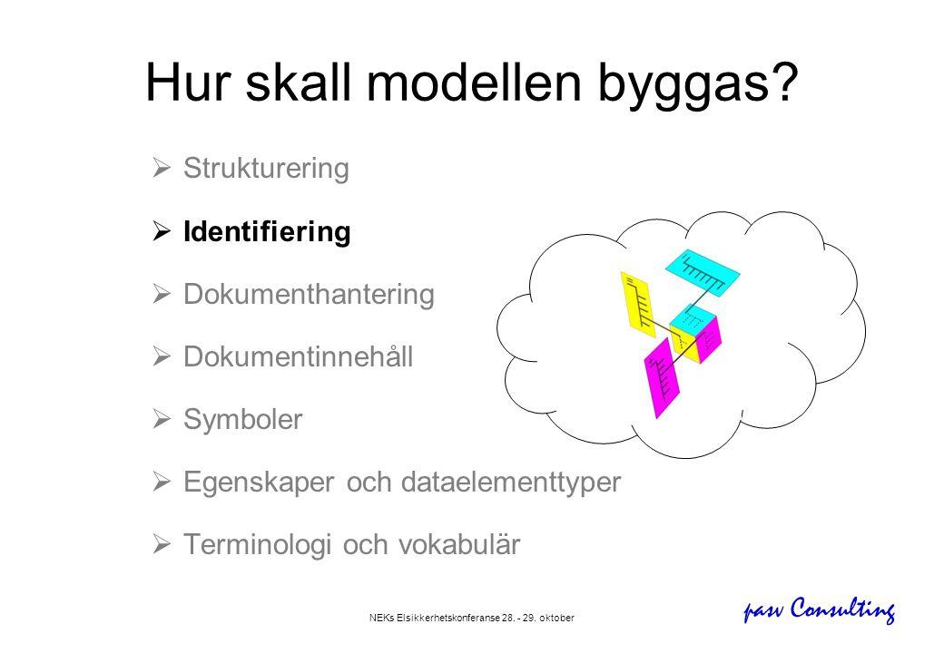 Hur skall modellen byggas