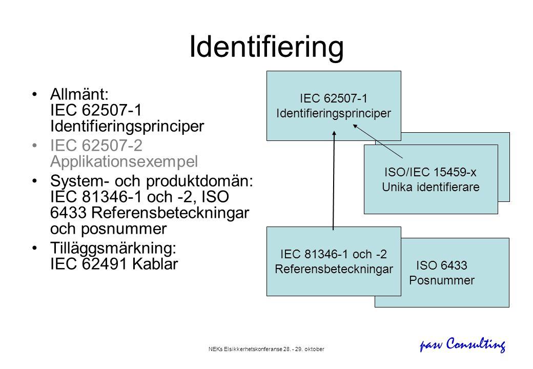 Identifiering Allmänt: IEC 62507-1 Identifieringsprinciper