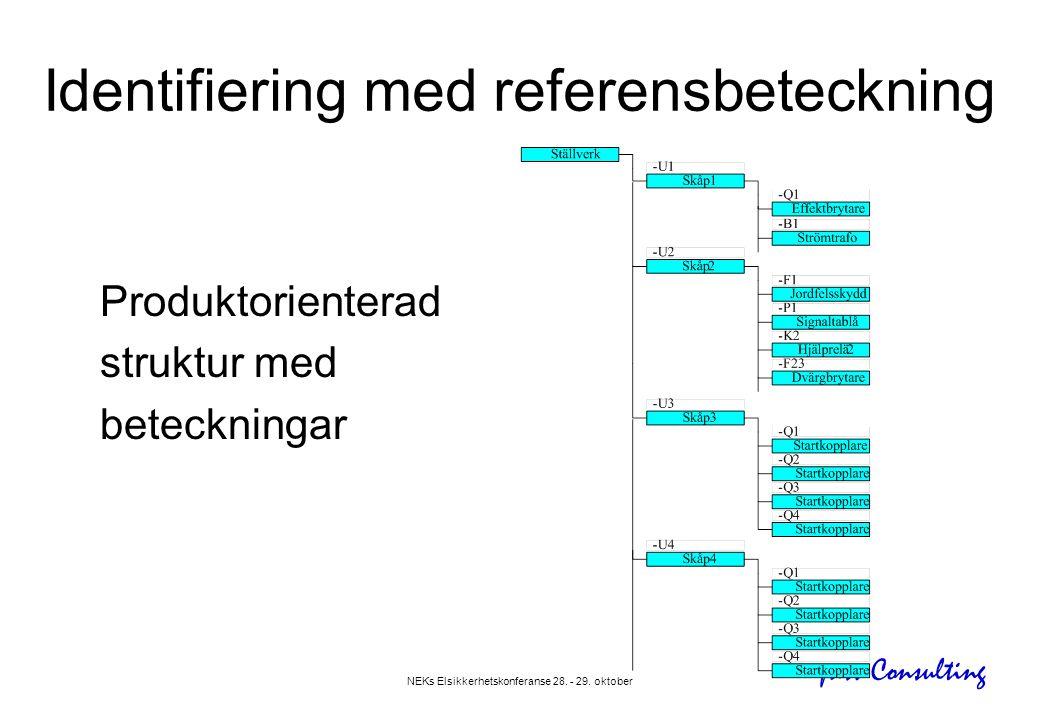 Identifiering med referensbeteckning