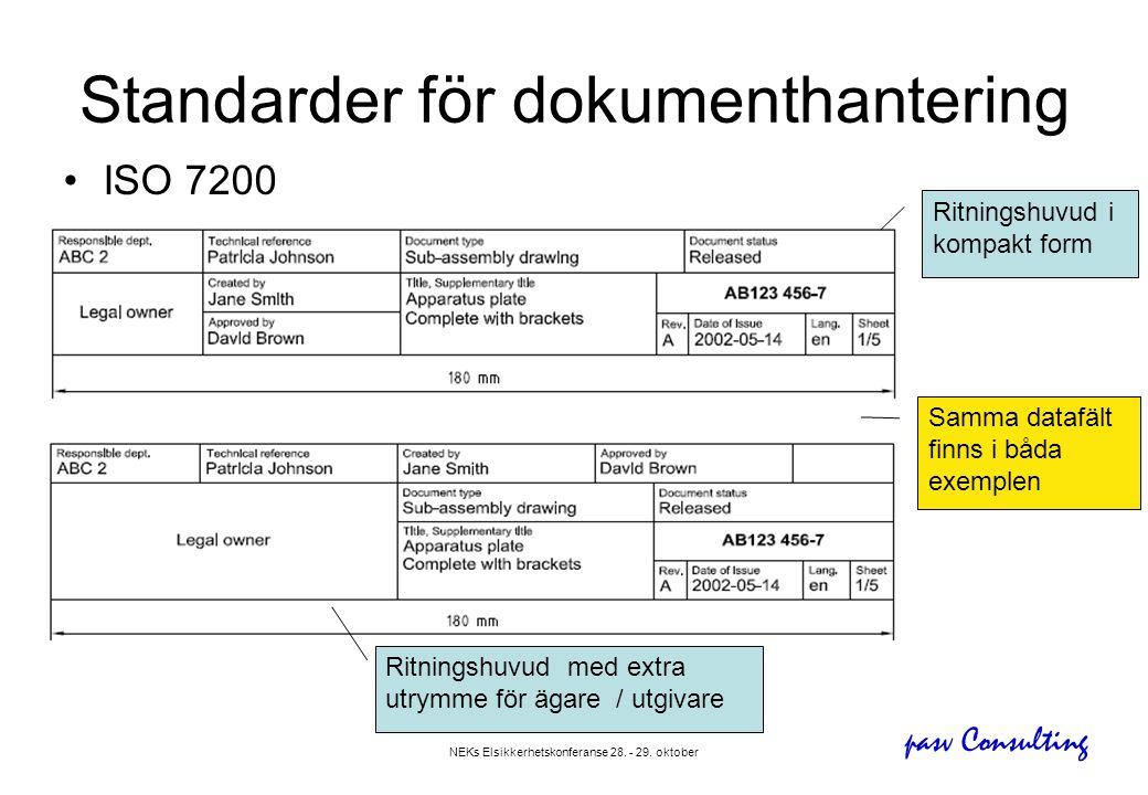 Standarder för dokumenthantering