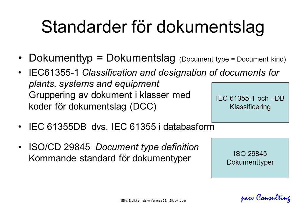 Standarder för dokumentslag