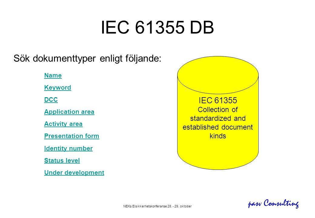 IEC 61355 DB Sök dokumenttyper enligt följande: