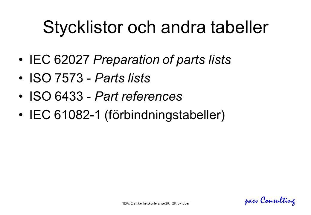 Stycklistor och andra tabeller