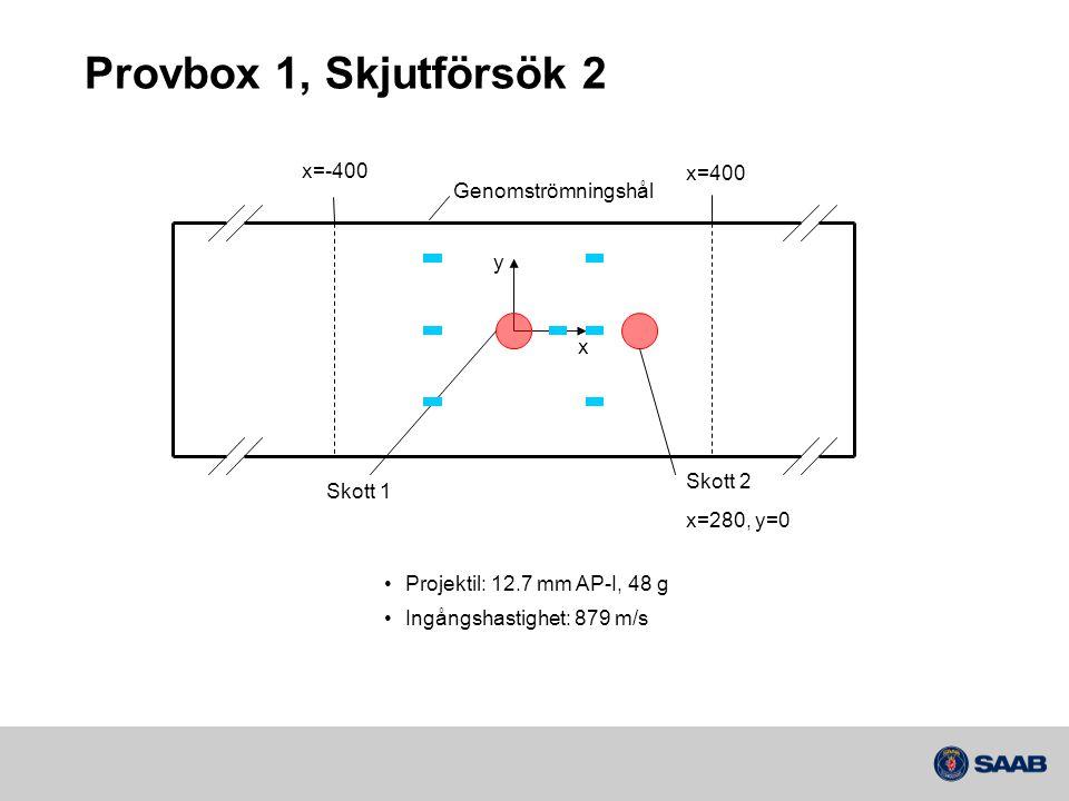 Provbox 1, Skjutförsök 2 x=-400 x=400 Genomströmningshål y x Skott 2