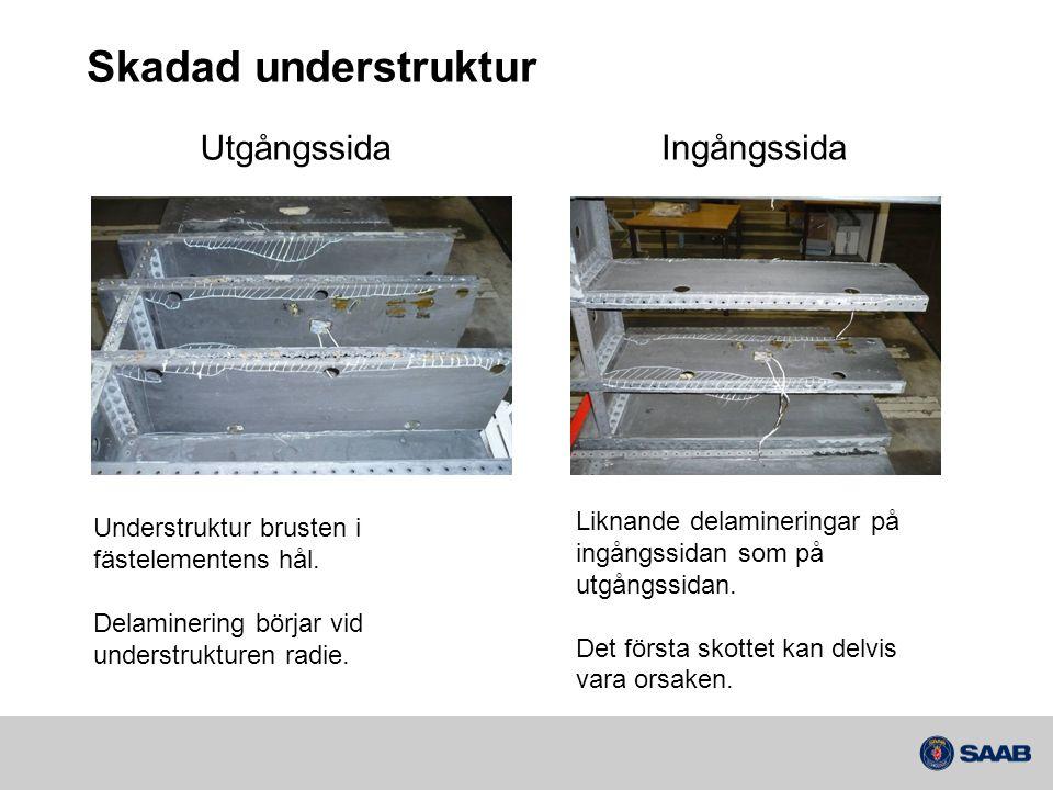 Skadad understruktur Utgångssida Ingångssida