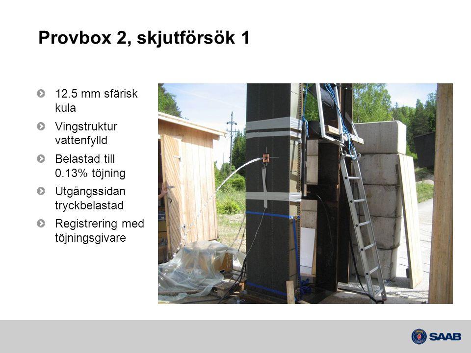 Provbox 2, skjutförsök 1 12.5 mm sfärisk kula Vingstruktur vattenfylld