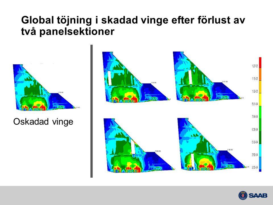 Global töjning i skadad vinge efter förlust av två panelsektioner