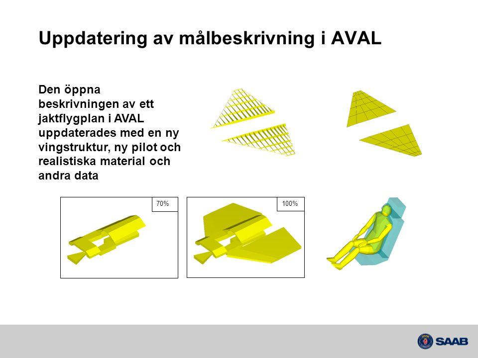 Uppdatering av målbeskrivning i AVAL