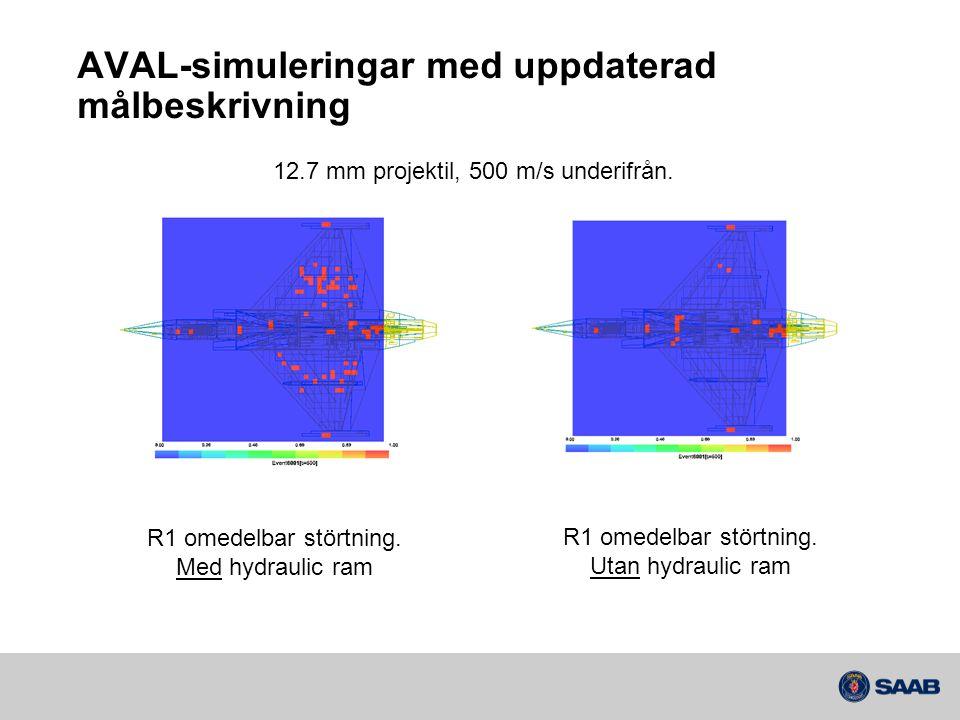 AVAL-simuleringar med uppdaterad målbeskrivning
