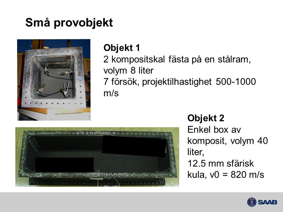 Små provobjekt Objekt 1. 2 kompositskal fästa på en stålram, volym 8 liter. 7 försök, projektilhastighet 500-1000 m/s.