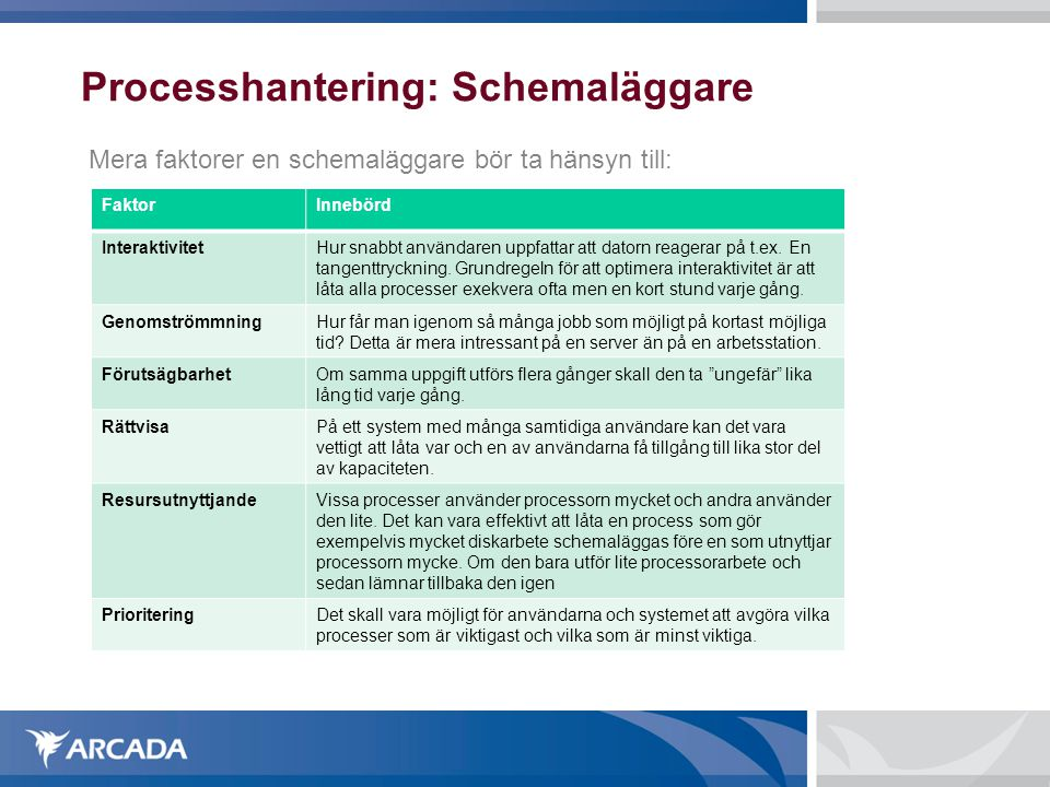Processhantering: Schemaläggare