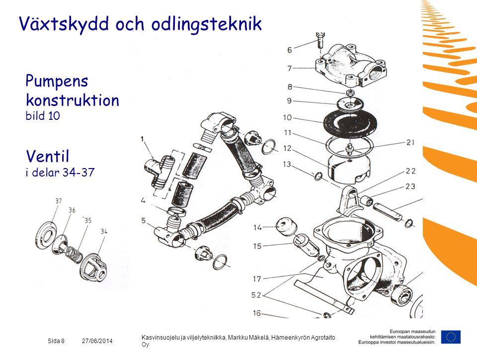 Pumpens konstruktion bild 10 Ventil i delar 34-37