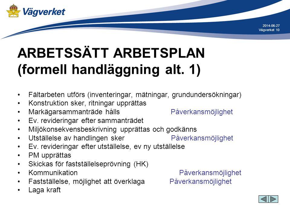 ARBETSSÄTT ARBETSPLAN (formell handläggning alt. 1)