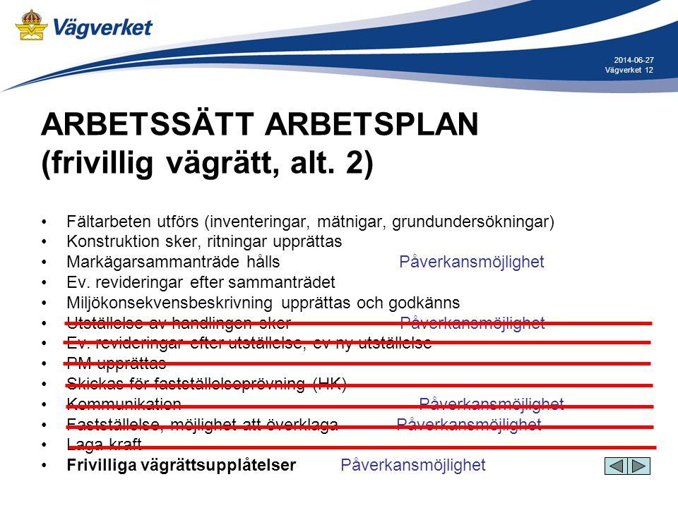 ARBETSSÄTT ARBETSPLAN (frivillig vägrätt, alt. 2)