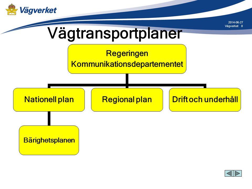 Vägtransportplaner 2017-04-03 Vägverket