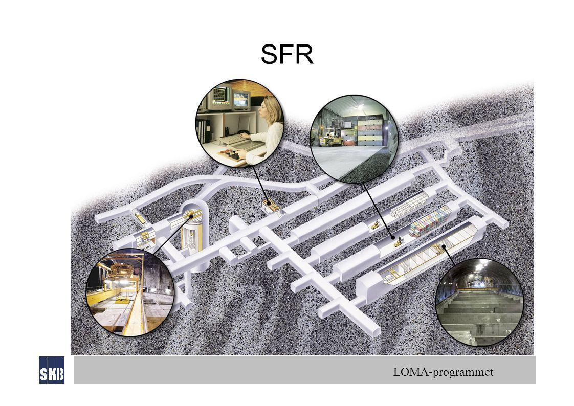 SFR LOMA-programmet